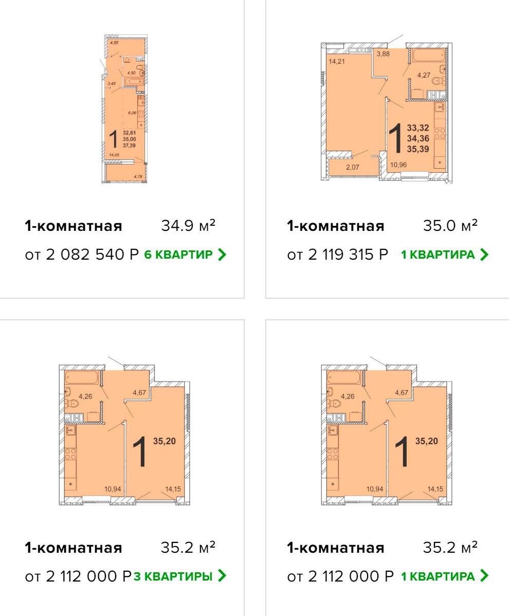 Цены на квартиры в квартале «Близкий» в Академическом