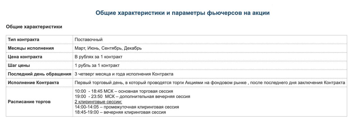 Характеристики фьючерсов на акции на Московской бирже