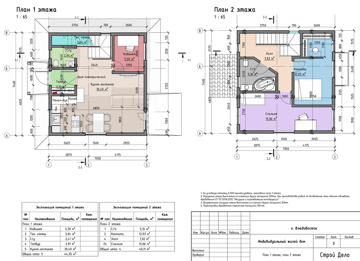 Планировка дома по этажам