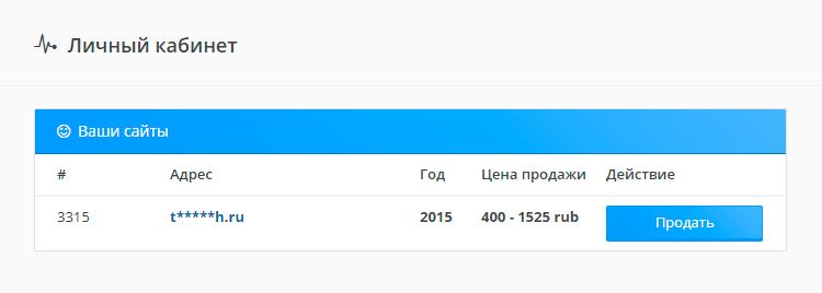 Я купил домен, но открыть его не могу: адрес скрыт