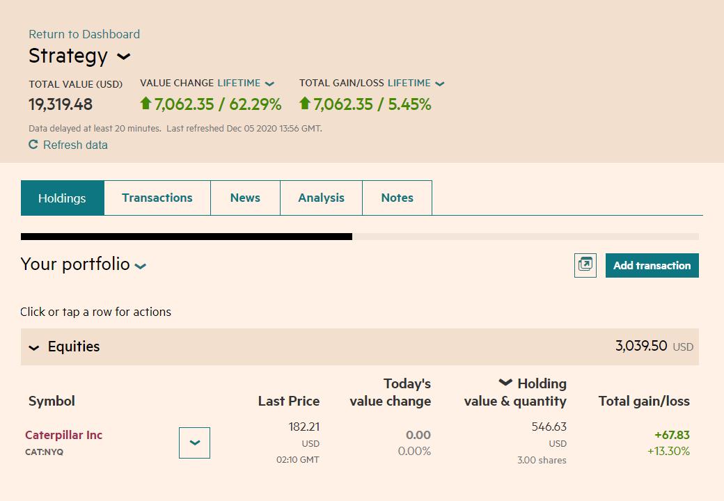 Вот так выглядит ведение портфеля в Financial Times. Здесь можно посмотреть доходность за разные периоды, сравнить ее с разными индексами, поглядеть все свои сделки и транзакции, посмотреть, когда получал дивиденды
