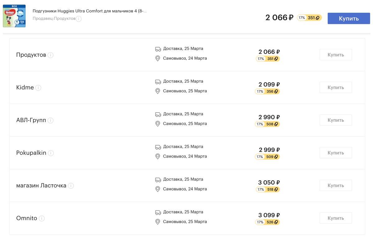 На странице каждого товара на «Гудсе» есть таблица. В ней — цены у разных поставщиков. Я выбираю самую выгодную