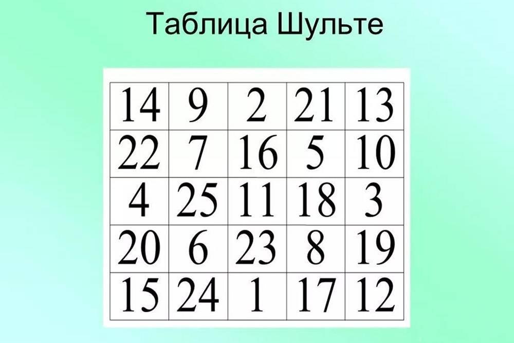 Таблица Шульте позволяет расширить границы периферийного зрения. В таблицу можно вписать цифры, буквы и даже символы