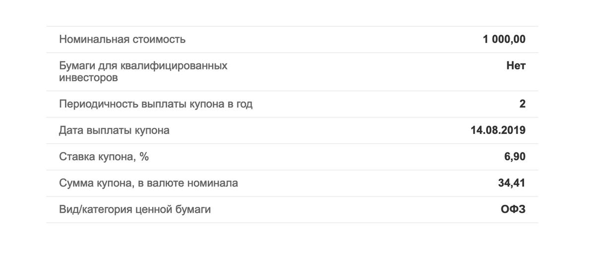 Параметры ОФЗ 46020 на сайте Московской биржи