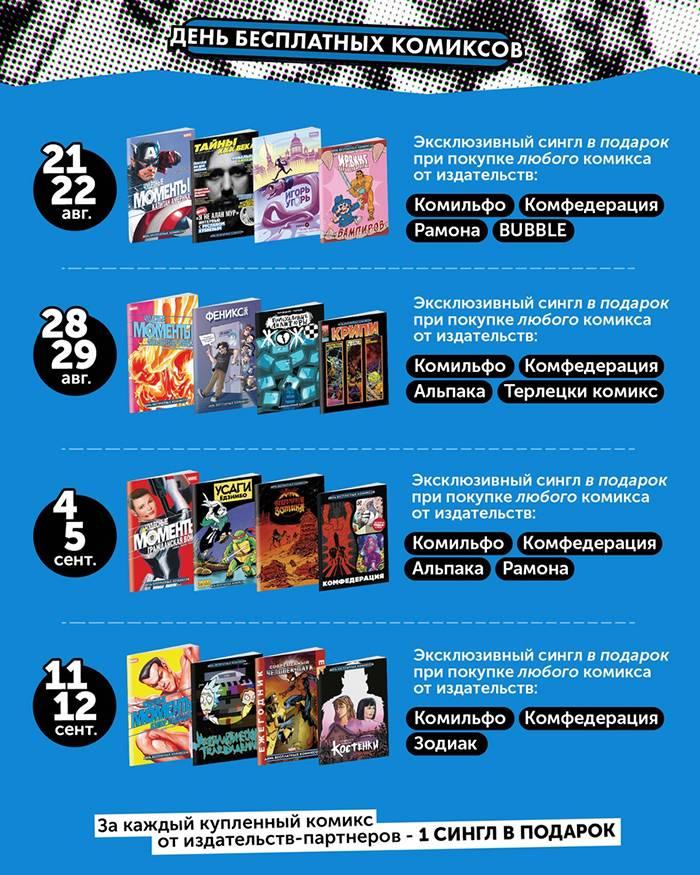 Каждые выходные меняются списки бесплатных синглов и издательств-участников — нужно внимательно следить за расписанием, чтобы получить именно то издание, которое хочется