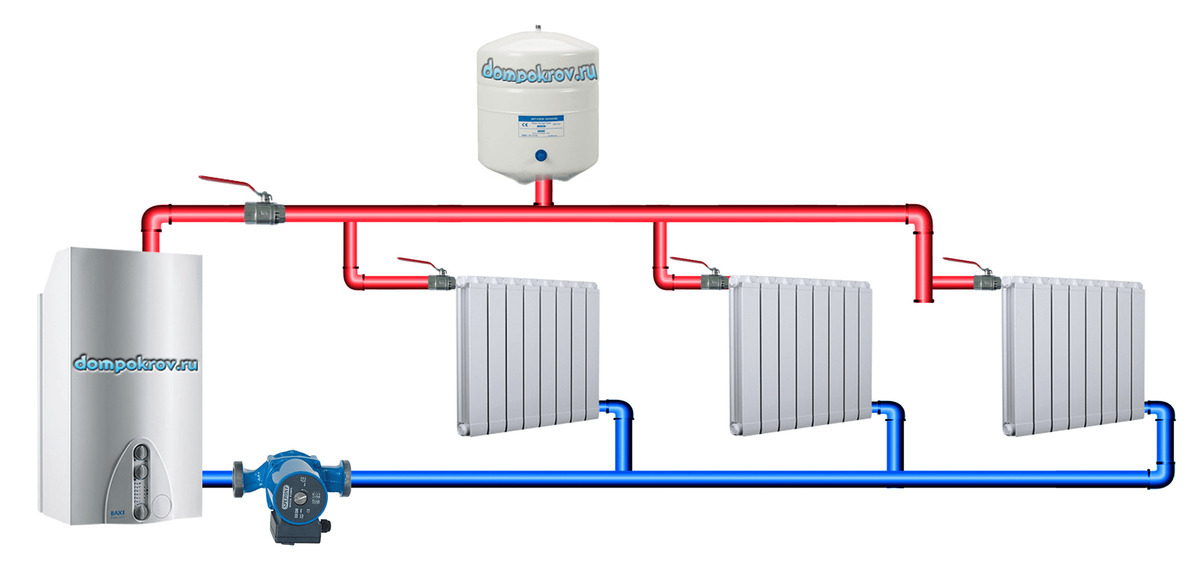 Схема двухтрубной системы отопления. Фото: dompokrov.ru