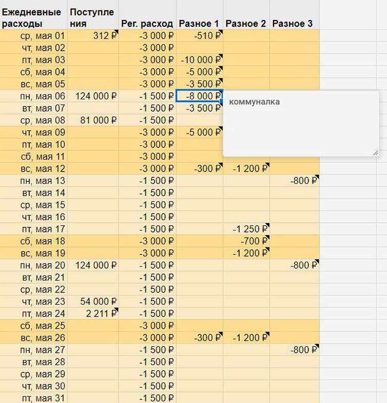 Так как повседневные траты записываются средней суммой, а поступления и другие расходы бывают нечасто, заполнять таблицу можно раз в неделю