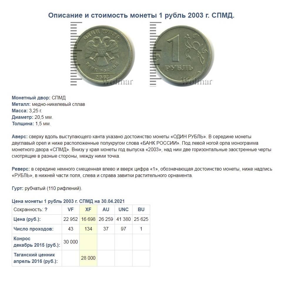 Этот рубль 2003года чеканки стоит 28000рублей