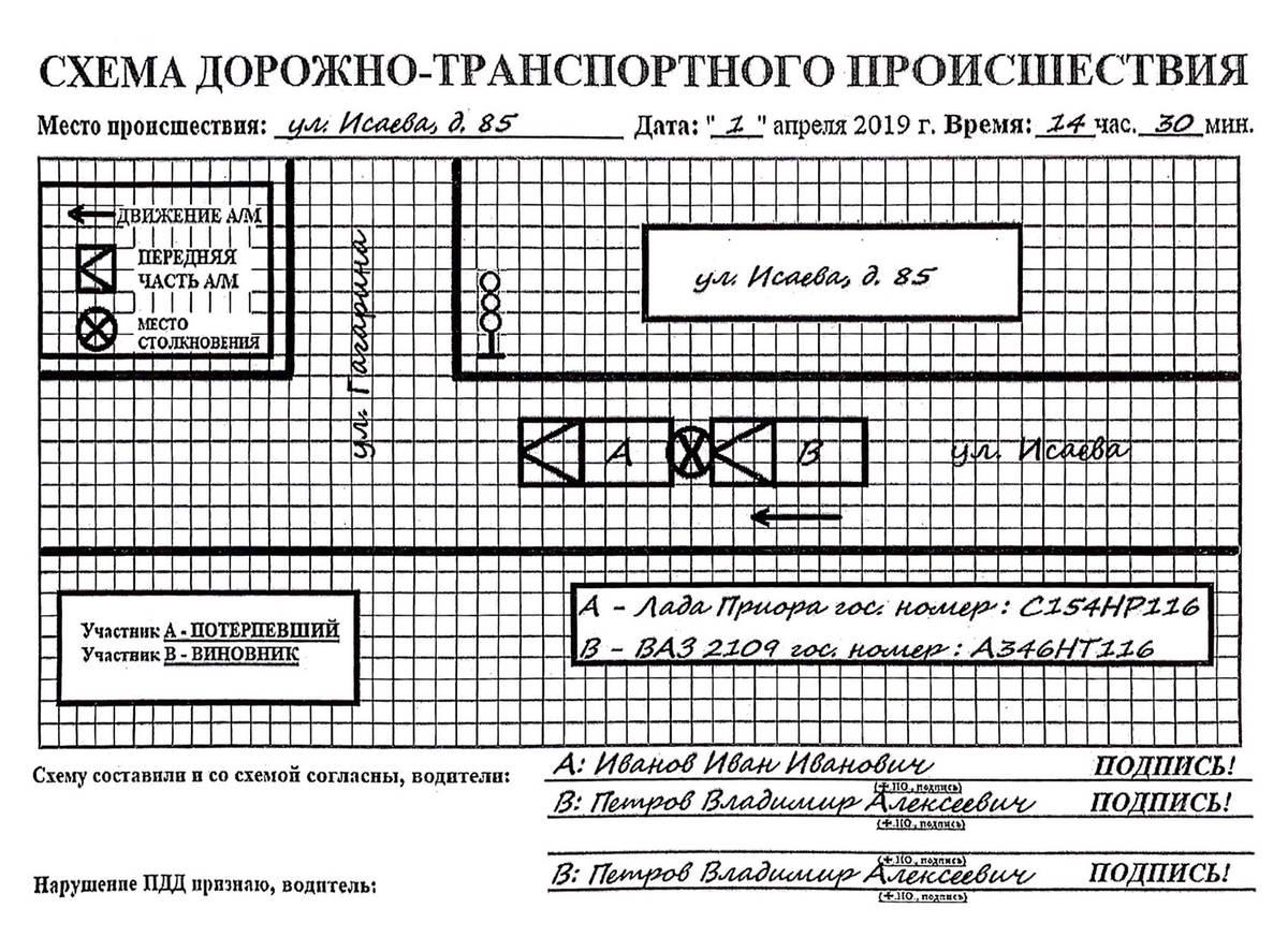 Образец заполнения бланка схемы ДТП