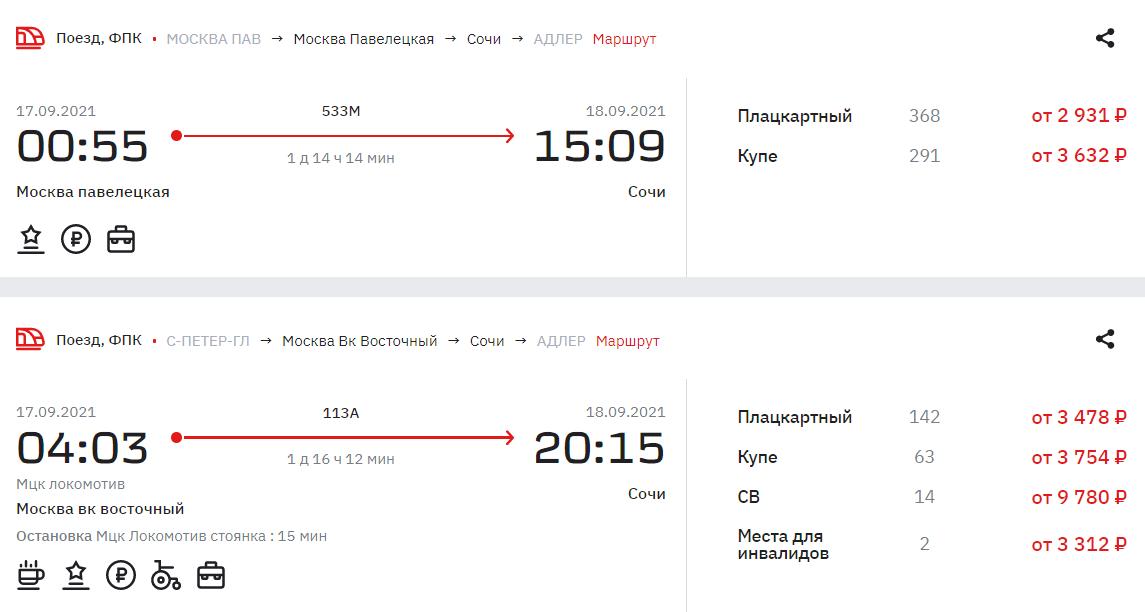 Еще один минус: билеты в купе дороже. Например, самый дешевый билет в плацкарту до Сочи стоит 2931<span class=ruble>Р</span>, в купе — 3632<span class=ruble>Р</span>. Если покупать несколько билетов, то разница становится серьезной