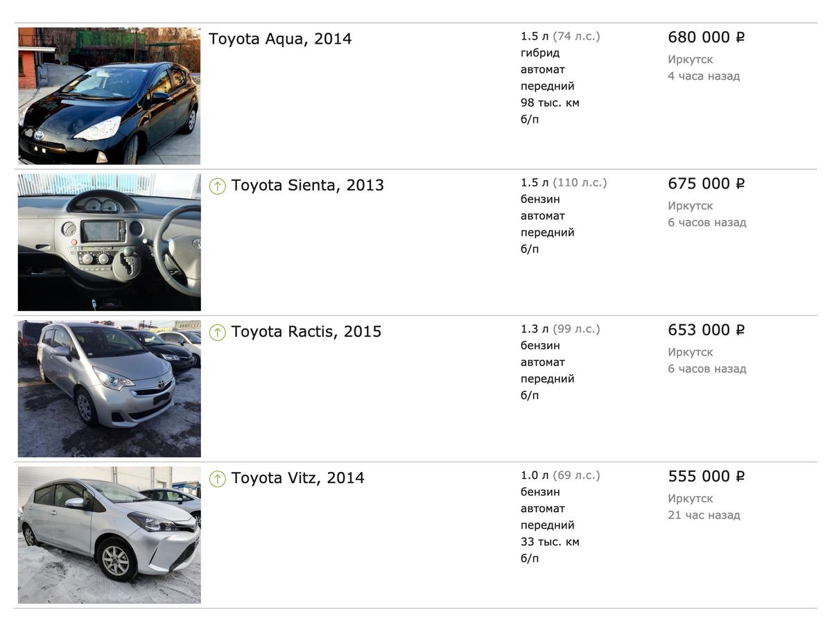 Подержанные автомобили без пробега по РФ на «Дроме»