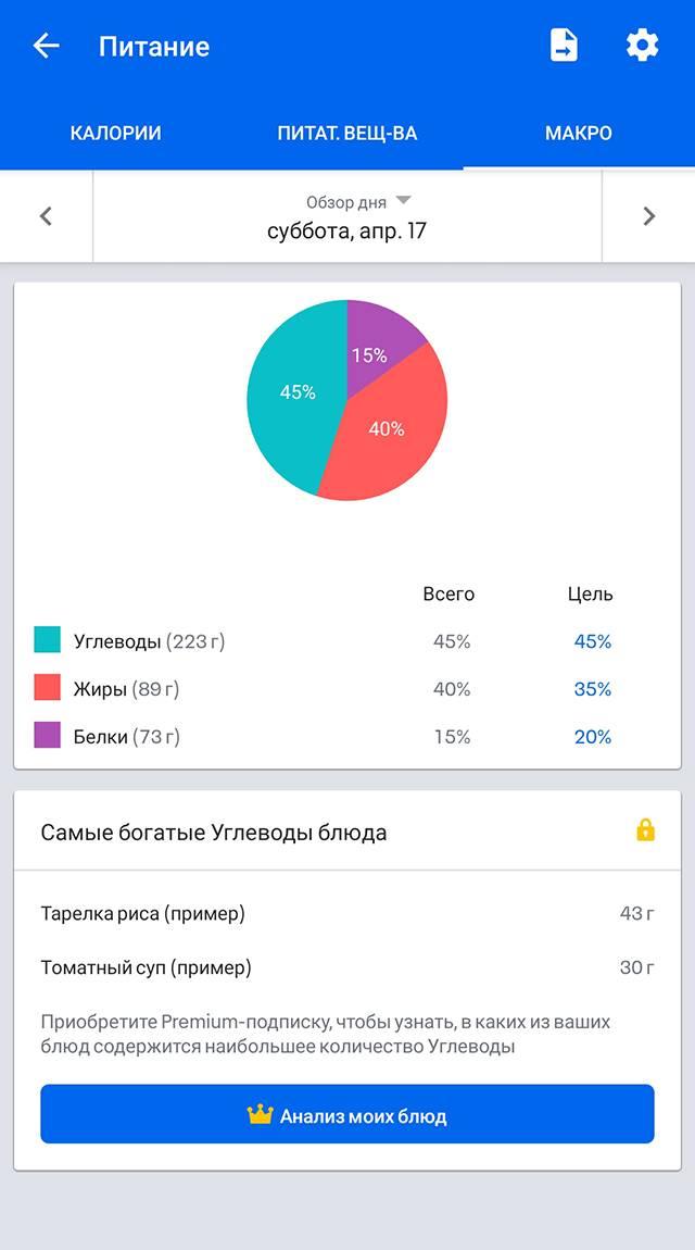 Так приложение показывает отчет по макронутриентам