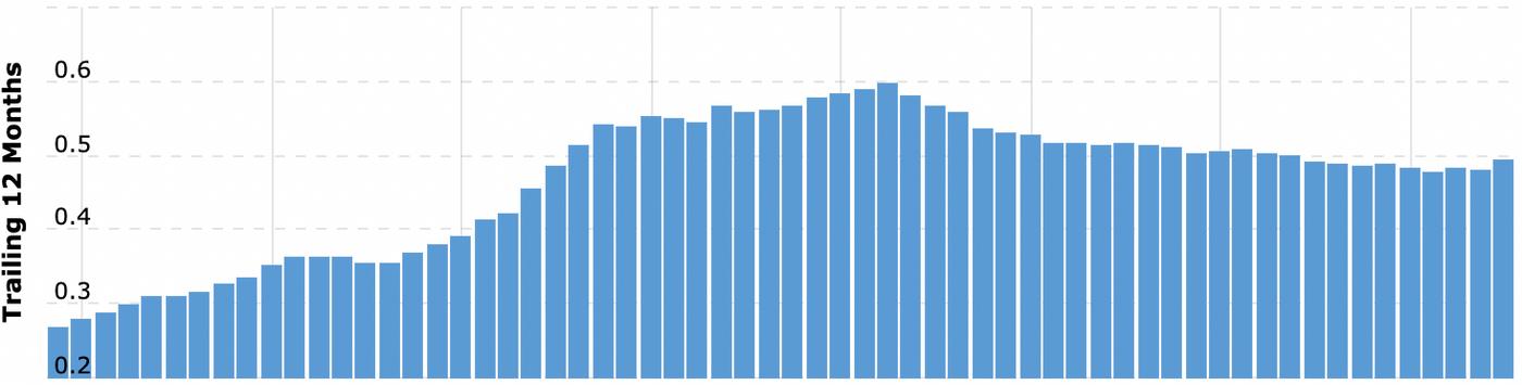 MicroStrategy покупает еще 13 тысяч биткоинов и падает на 10%