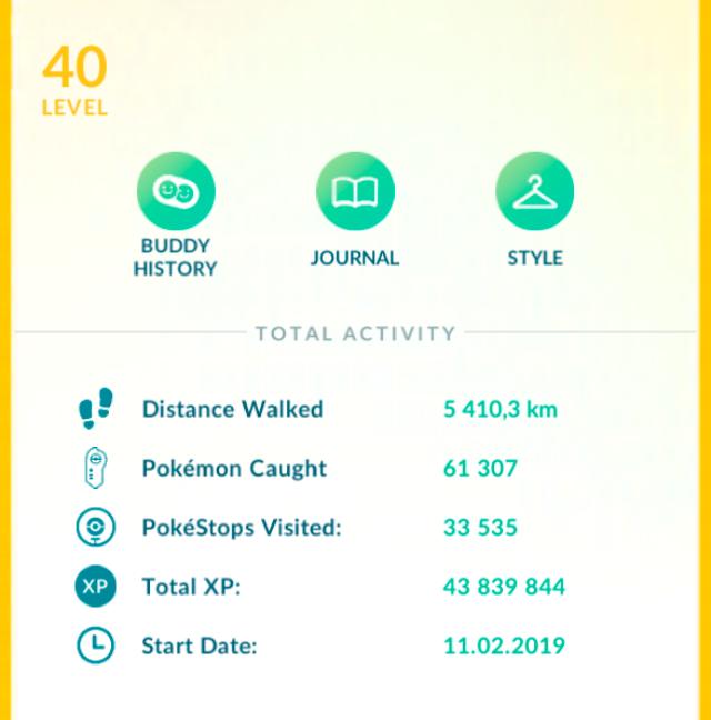 С февраля 2019по октябрь 2020года я поймала больше 60тысяч покемонов, достигла максимального на тот момент уровня в игре и прошла больше 5тысяч километров — всеравно что проделать путь от Москвы до Омска и обратно