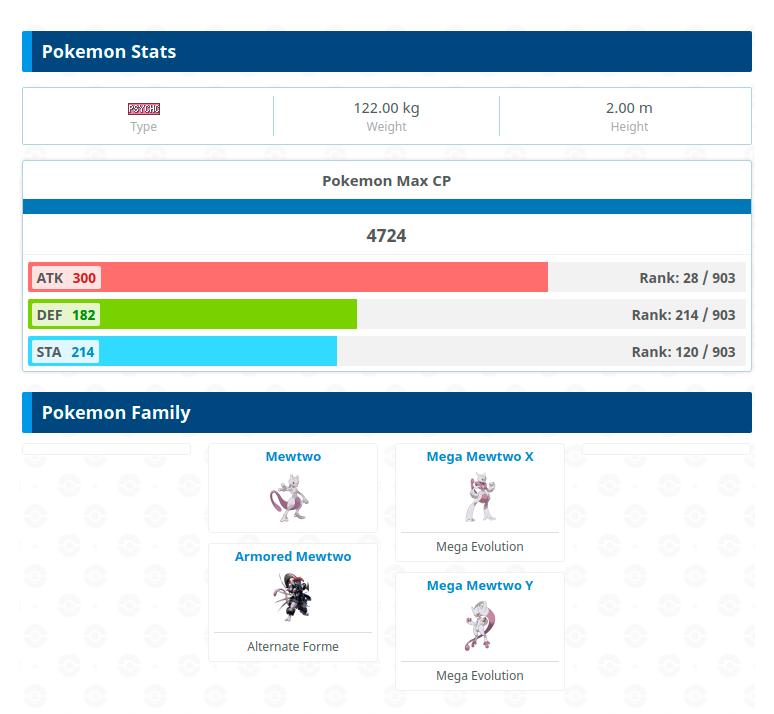 На сайте gamepress.gg показаны базовые характеристики покемонов, их возможные формы и атаки. Вот, например, базовые характеристики атаки, защиты и здоровья Мьюту