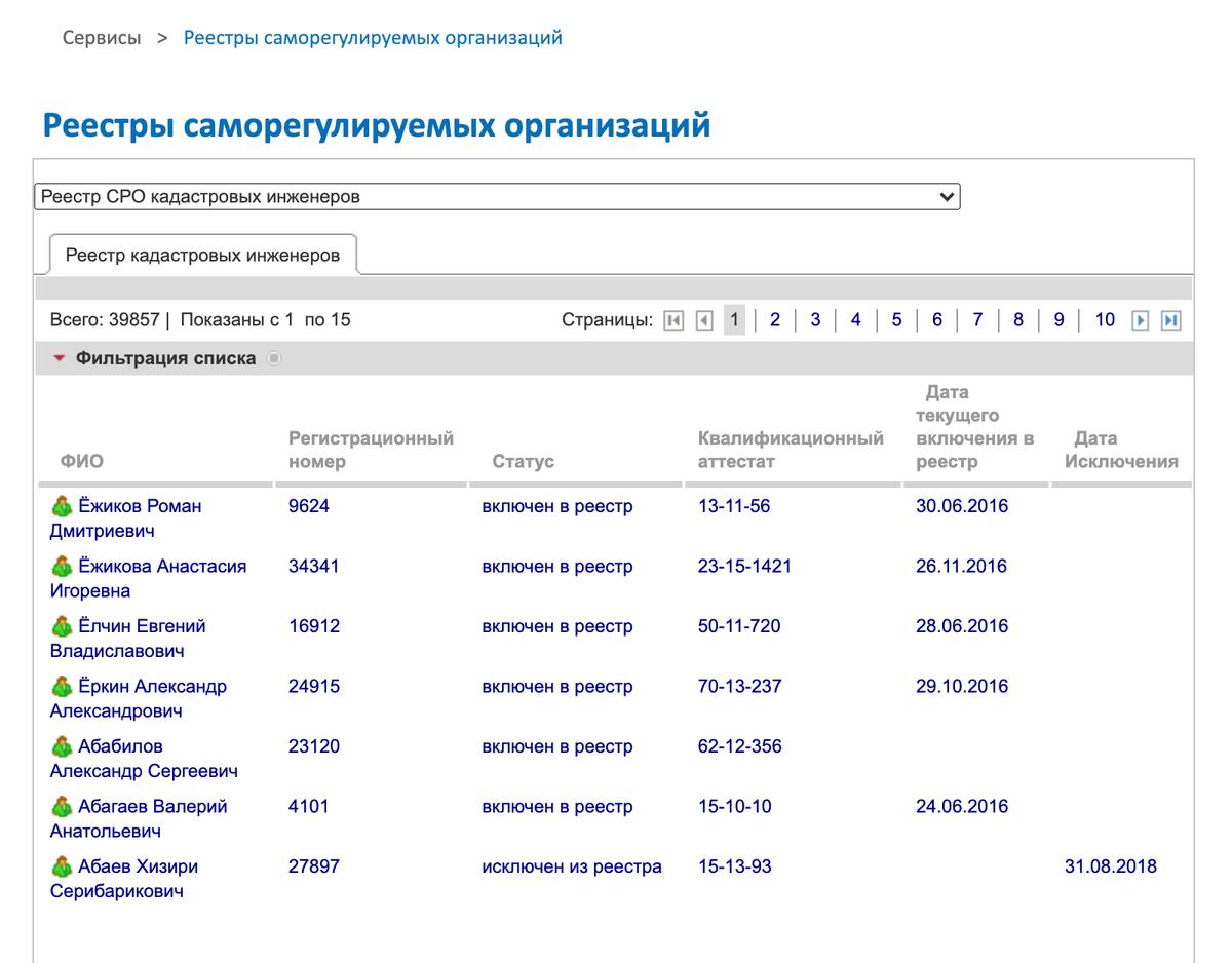 Чтобы проверить кадастрового инженера, нужно выбрать из списка «Реестр кадастровых инженеров» и с помощью фильтра найти его, например по фамилии