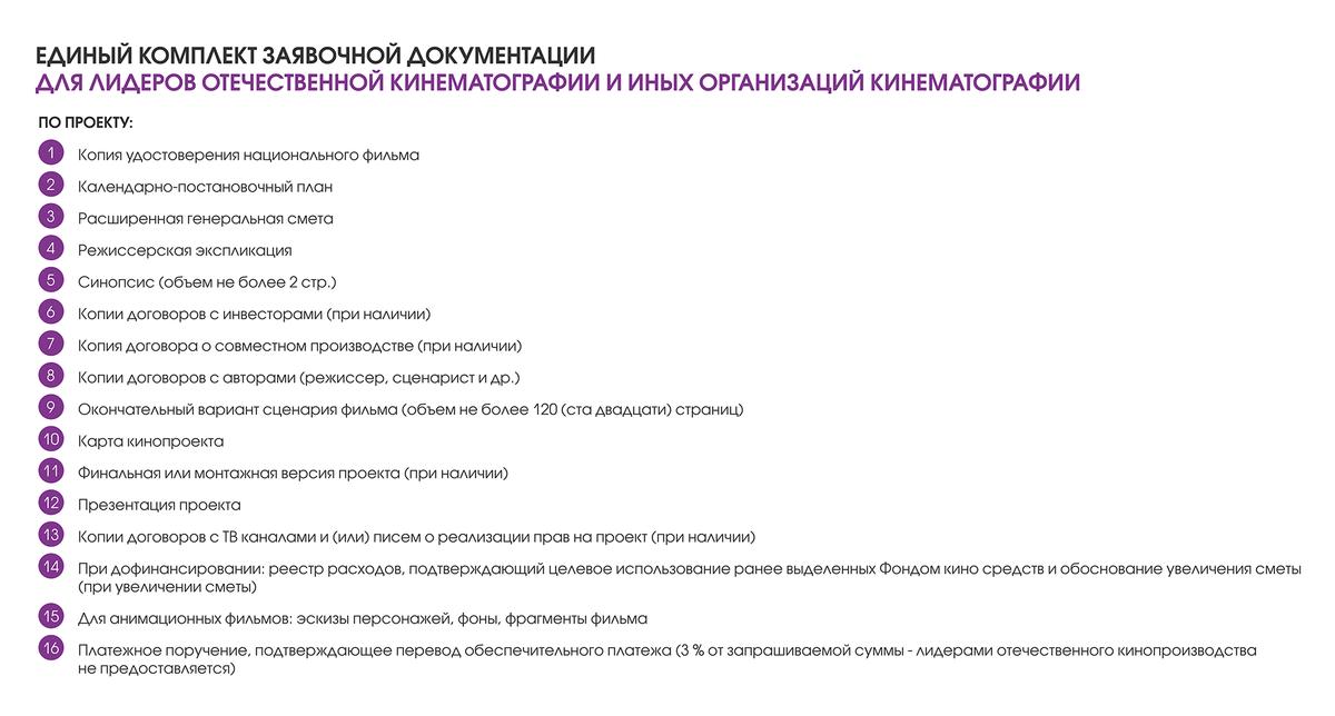 Отдельные документы нужно предоставить по самому проекту. Источник: fond-kino.ru