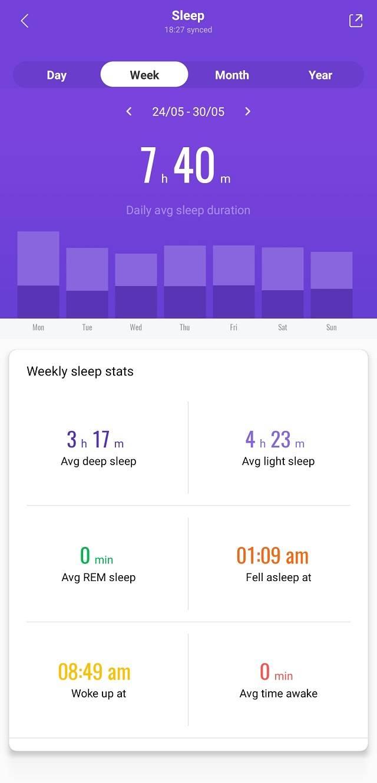А сон больше семи часов — уже нормализация состояния после добавления других таблеток