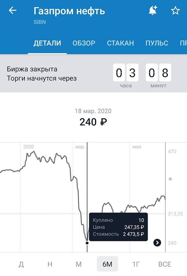 Купил «Газпром-нефть» на падении