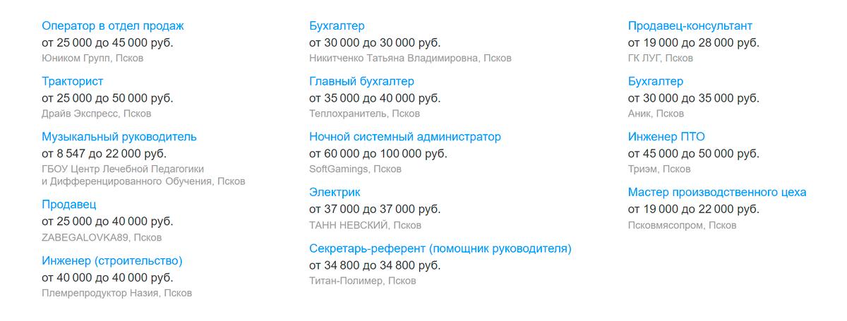 Вакансии дня на «Хедхантере»: в среднем соискателям предлагают от 20 000<span class=ruble>Р</span>