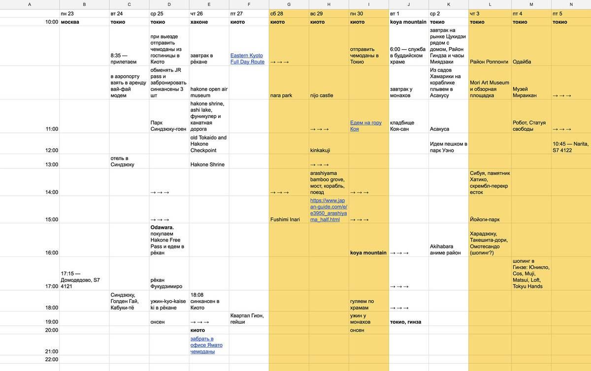 План поездки в Японию на 12 дней. Желтым выделены дни национальных праздников в Японии, на которые мы попали