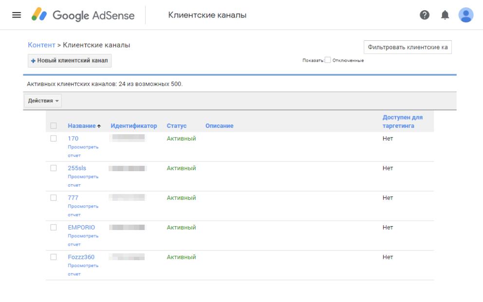 Страница с каналами в партнерской программе «Гугл-адсенс»