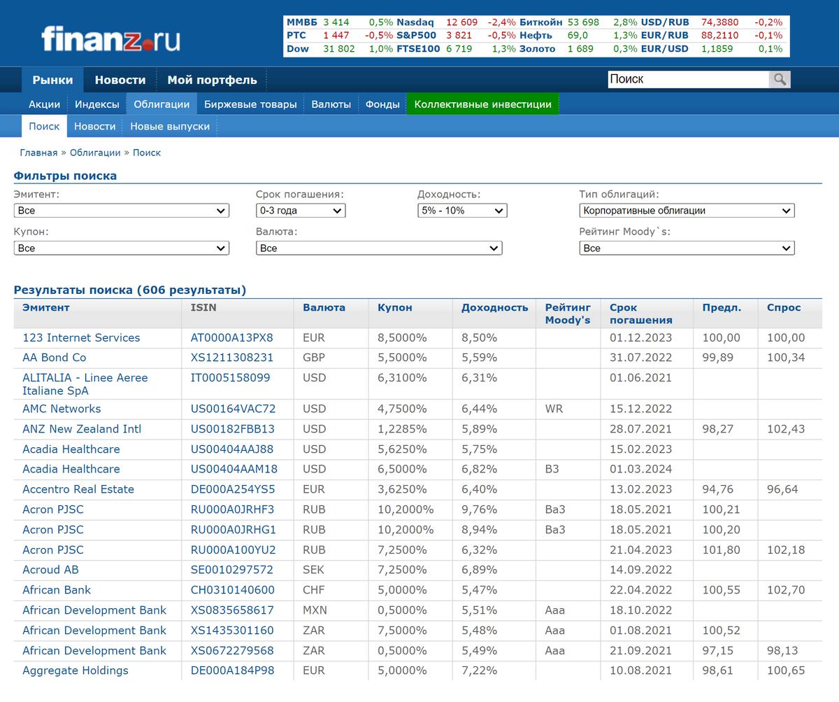 Окно поиска корпоративных облигаций на Finanz.ru