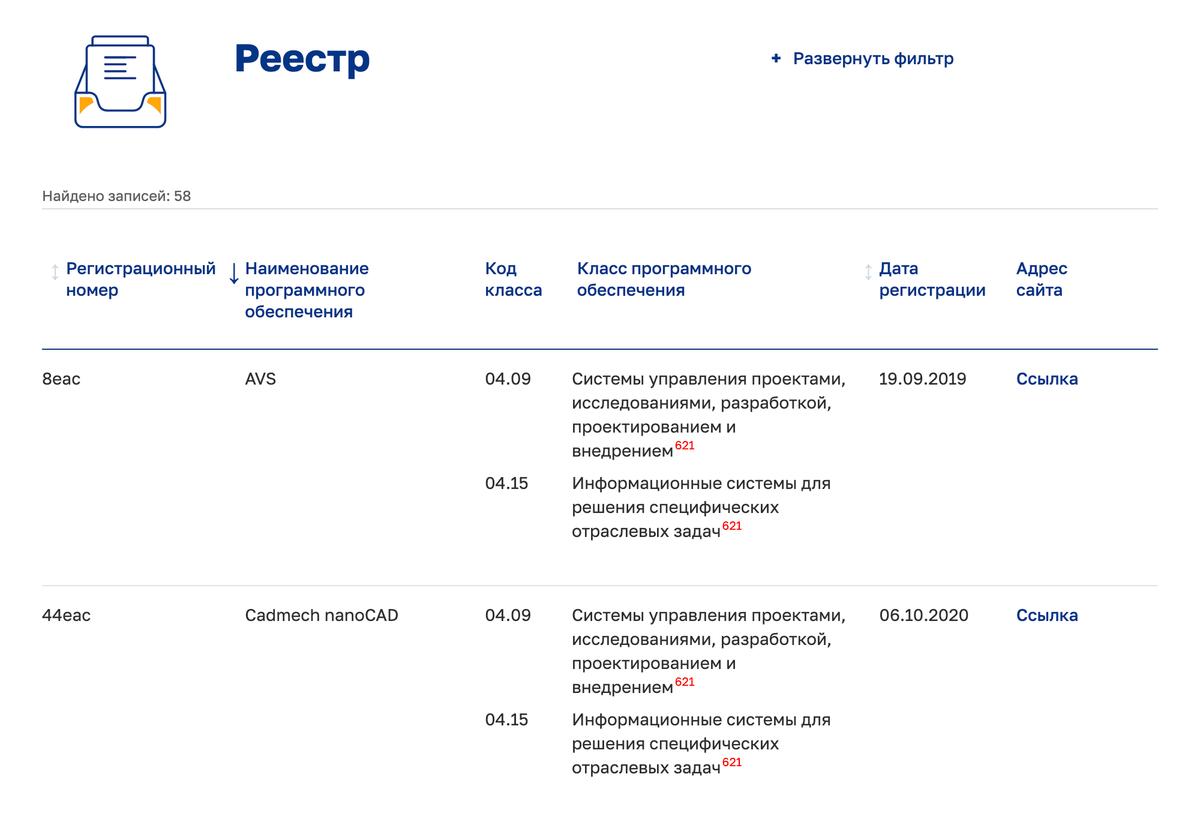 В евразийском реестре регистрационные номера состоят из цифр и букв «eac»