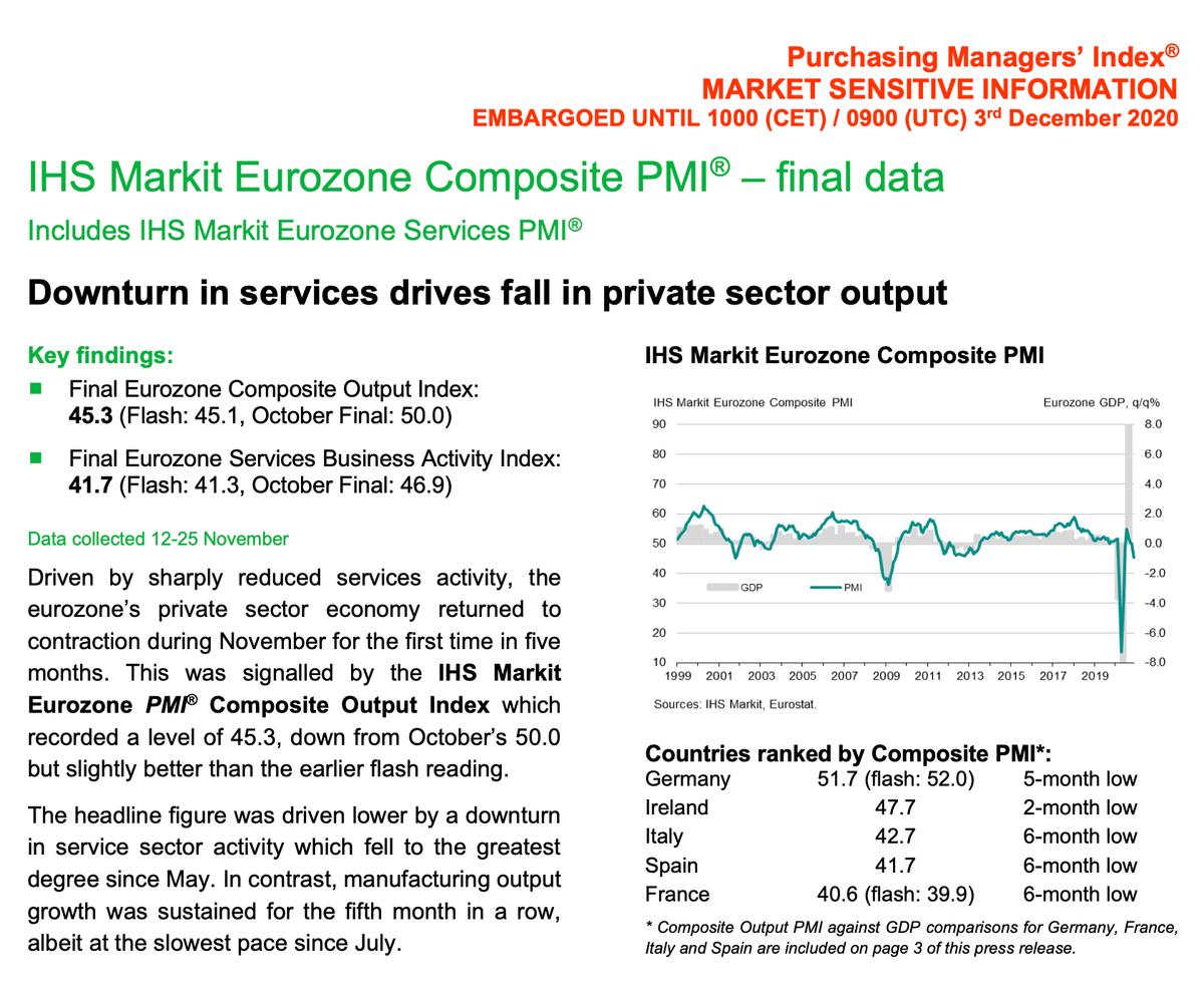 Отчет по общему PMI еврозоны. Источник: отчет IHS Markit