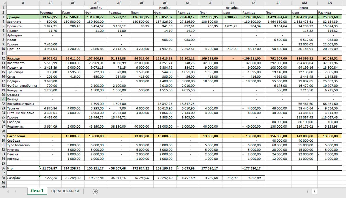Так выглядит моя вторая таблица целиком