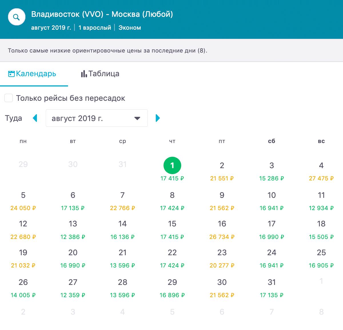 13 августа 2019&nbsp;года в Москву еще можно было улететь за 12 386<span class=ruble>Р</span>, а 16 августа — уже за 26 734<span class=ruble>Р</span>