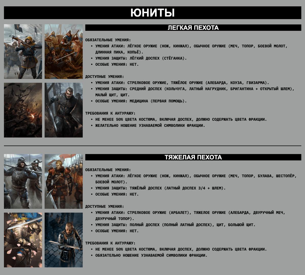 LARP «Ведьмак». Примеры игровых юнитов с описанием