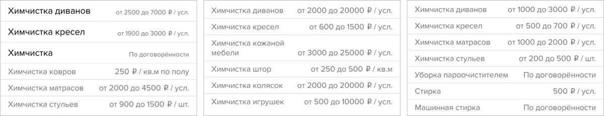 Это цены у мастеров с «Профи-ру» — они сильно различаются. Я&nbsp;бы не доверился тому, кто чистит диваны максимум за 3000<span class=ruble>Р</span>. И тому, кто берет до 20 000<span class=ruble>Р</span>