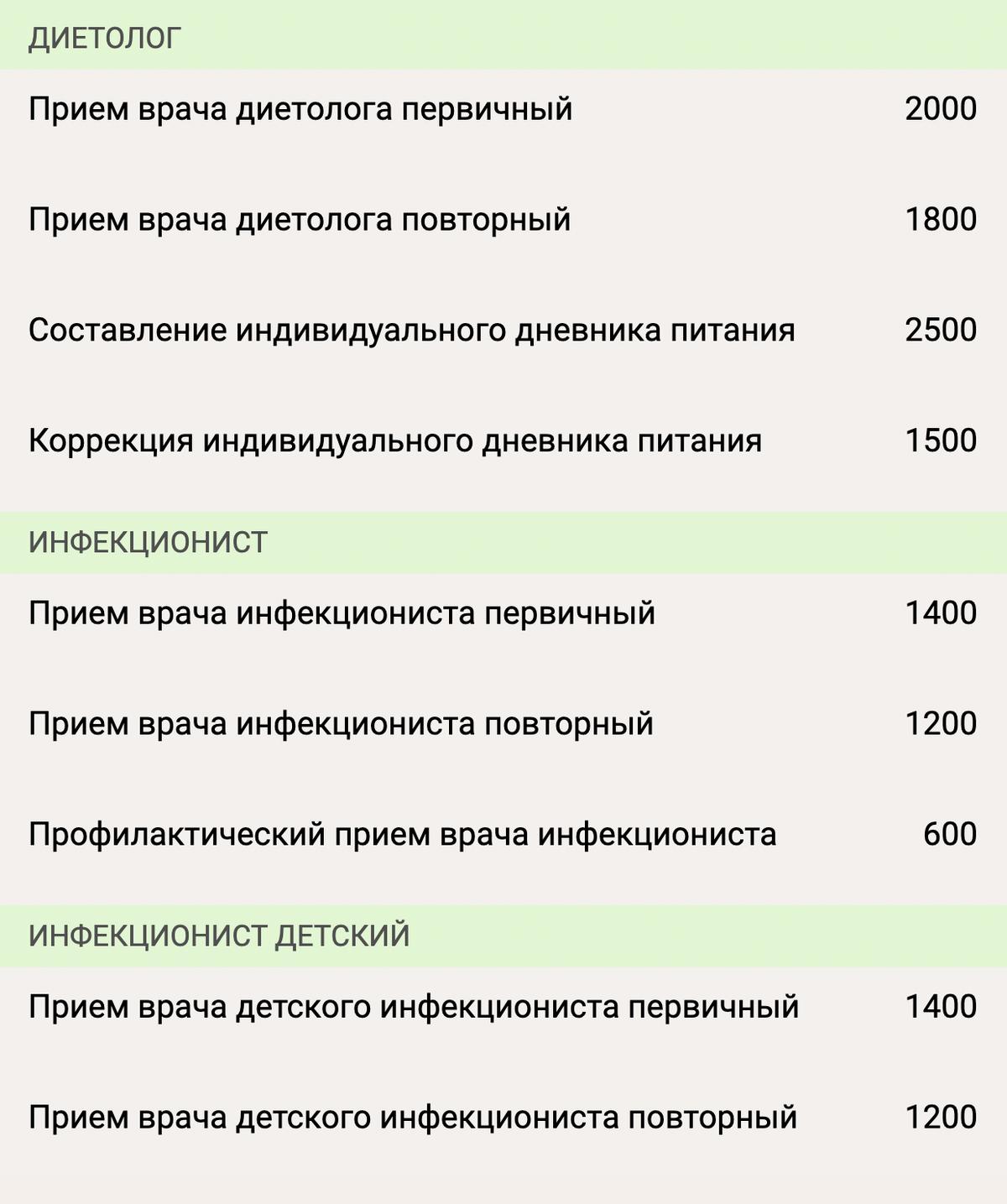Цены на услуги в центре «Медицея» — но это выше средних по Ижевску