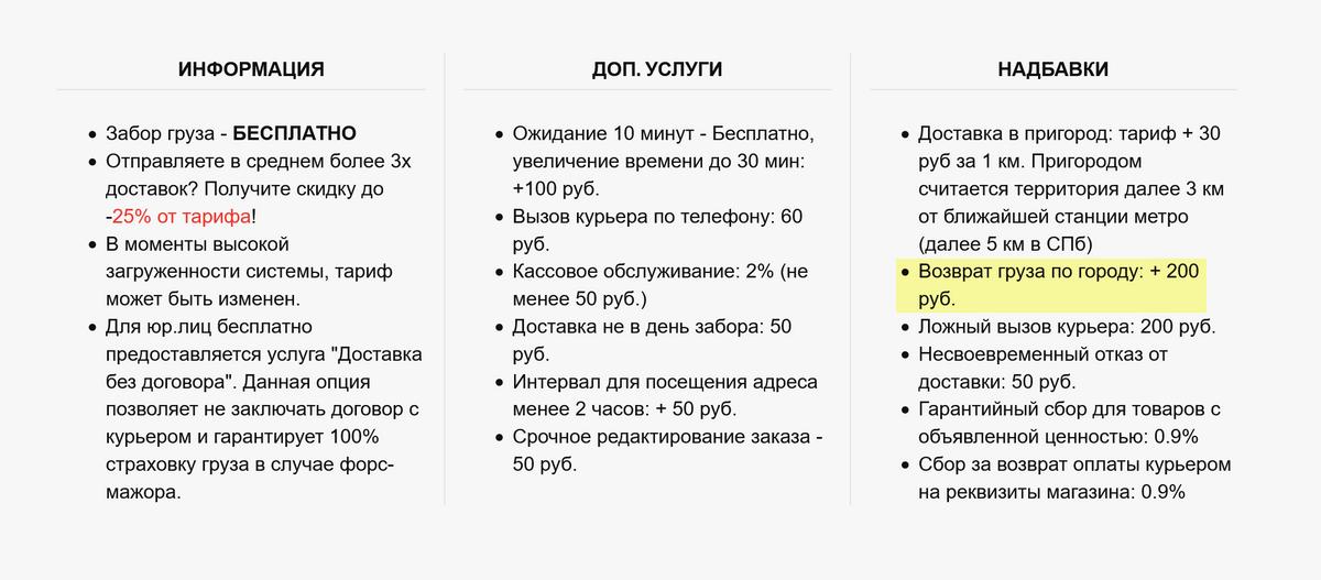 Сервис «Пешкарики» берет за возврат фиксированную плату. Возврат в пределах Москвы — 200<span class=ruble>Р</span>