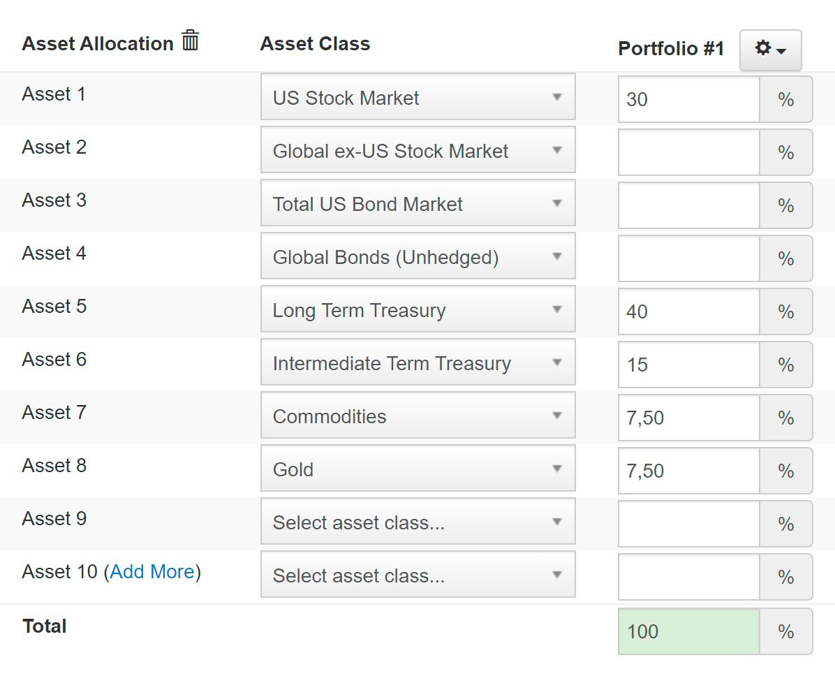 Backtest Portfolio Asset Class Allocation подходит дляукрупненного анализа: безконкретных тикеров, тестируем только поклассам активов
