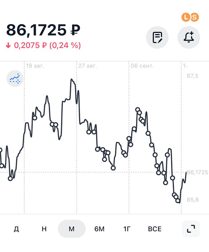 Вообще, процесс покупки валюты и акций на бирже мне очень нравится. Поэтому я так часто это делаю, хотя могбы покупать один-два раза в месяц. Дляменя это как игра: расставляешь метки и заходишь «лесенкой» в позицию, а потом смотришь, былоли это дно или рынок пойдет ниже и распродажа продолжится