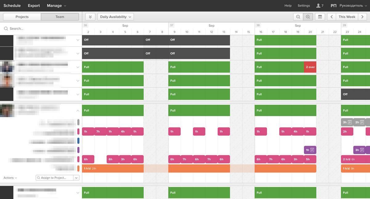 Скриншот из сервиса планирования команды. Розовым цветом выделены мои проекты, фиолетовым — проекты коллеги, серым — отпуска, а рыжим — время на обучение и помощь членам команды. Красный значок с надписью 2over означает, что объем задач на два часа превышает продолжительность рабочего дня. Это простительно, ведь план составлен на три недели — мы его еще пересмотрим