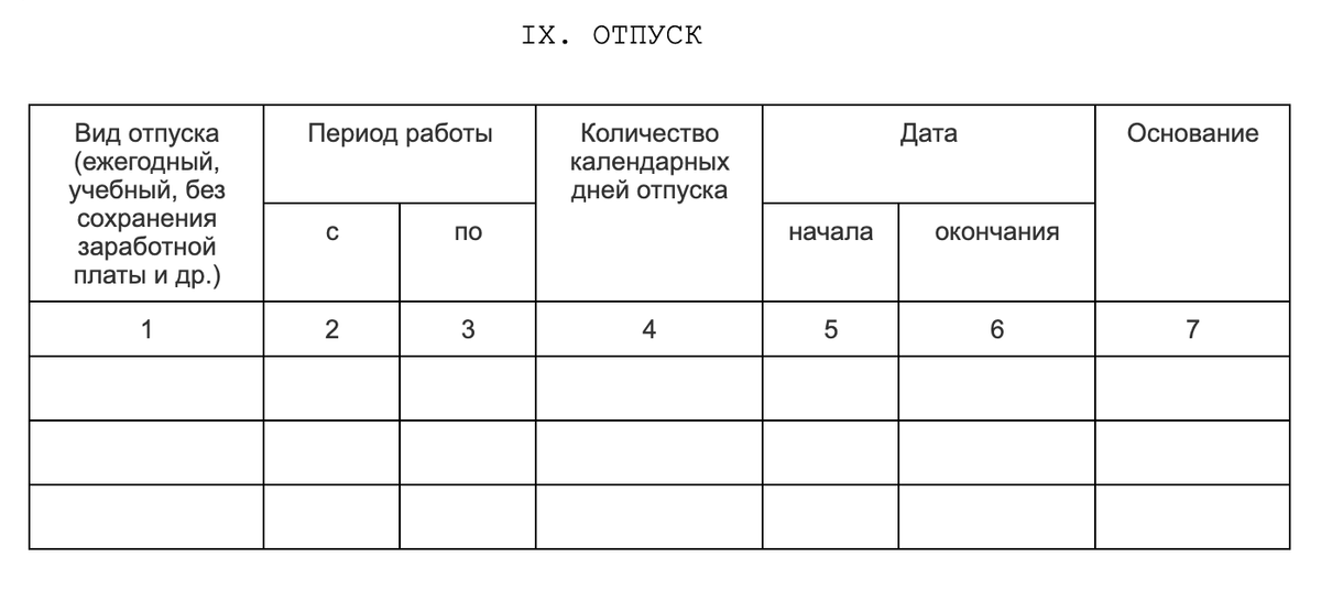 Так выглядит раздел карточки Т-2 с информацией об отпусках