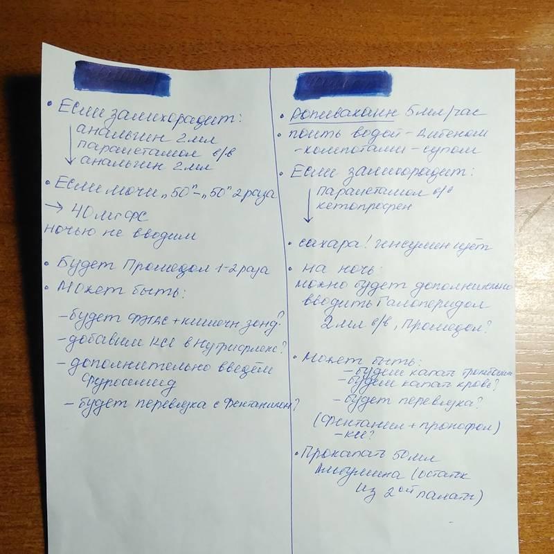 Это чек-лист длямедсестры, который я написала напрошлом дежурстве. Увторого пациента были остаточные явления алкогольного делирия — сегодня он ужевобычной палате