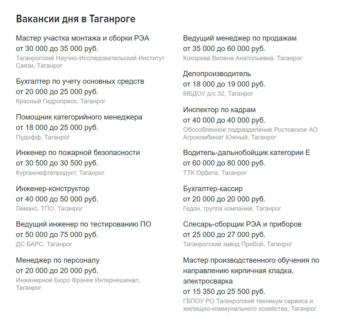 Средняя зарплата в Таганроге, если судить по вакансиям на «Хедхантере», — 30—35 тысяч рублей