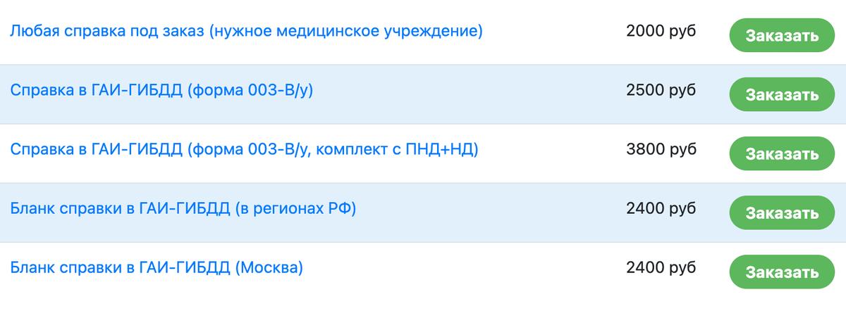 Стоимость таких справок, как правило, не превышает 3000<span class=ruble>Р</span>