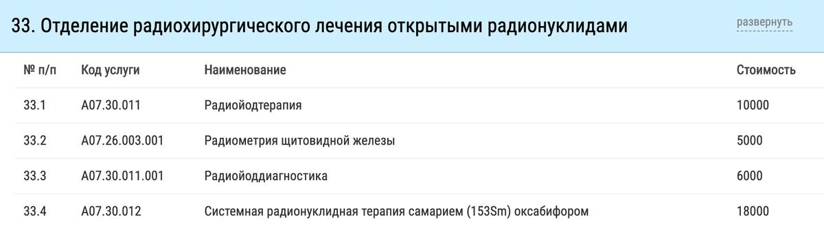 Стоимость радиойодтерапии в МРНЦ им.А.Ф.Цыба