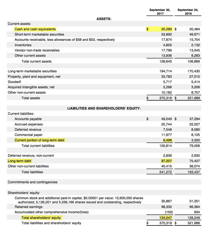 Страница 2 отчета «Эпла» за 2017 финансовый год