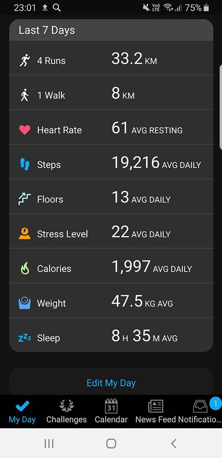 Подсчет моей активности: бега, прогулок, калорий
