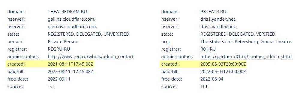 Официальный сайт «Приюта комедианта» работает уже 16лет, а поддельный — только 10дней