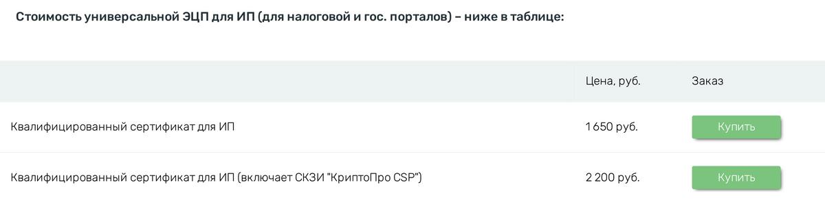 Московские цены на электронную подпись дляработы с ФНС