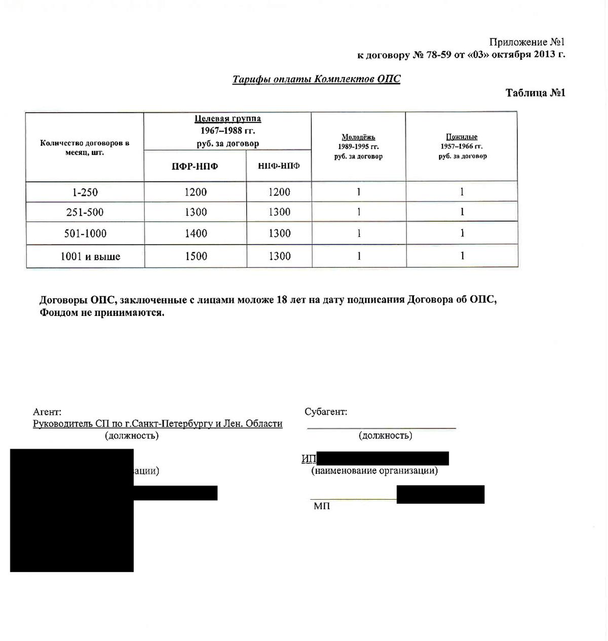 В 2013 году, когда я работал в брокерской компании — агенте, за каждого клиента НПФ платил от 1200 до 1500<span class=ruble>Р</span>