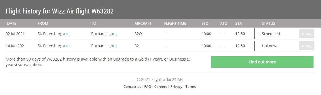 Судя по отчету Flightradar, 14июня рейс изСанкт-Петербурга вБухарест несостоялся