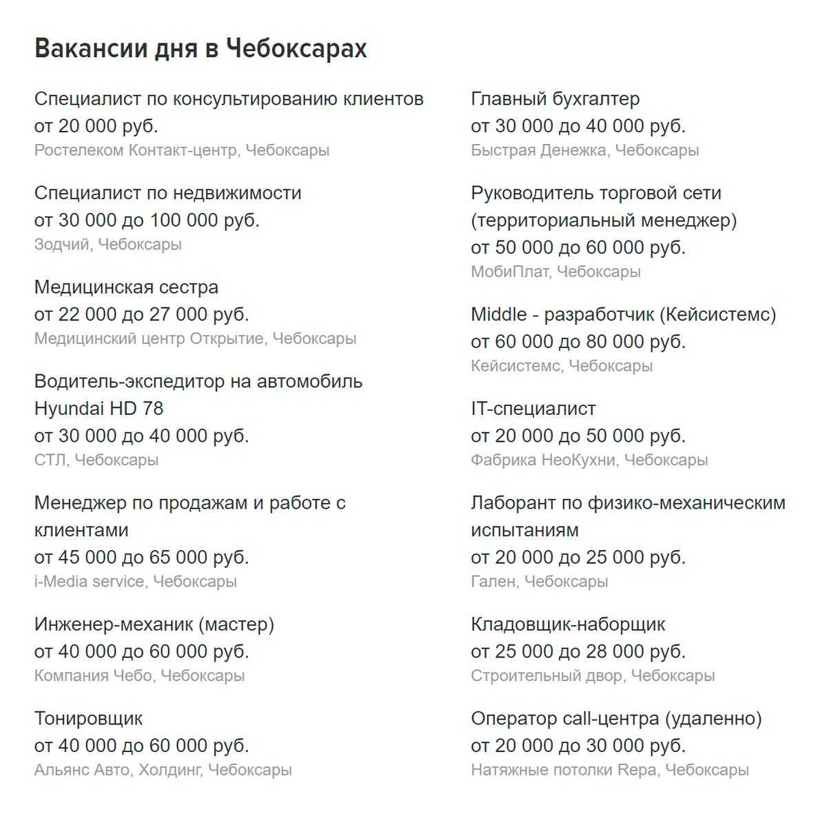 Лаборанту, оператору колцентра испециалисту поконсультированию клиентов ввакансиях предлагают от20тысяч рублей, амедсестре — от22тысяч